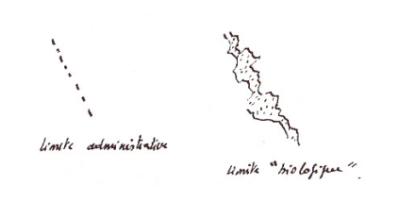 dessin de Gilles Clément, Tiers-Paysage